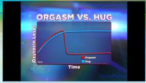 Oxytocin udløst af knus og kram holder længere Oxytocin udløst af sex og orgasmer