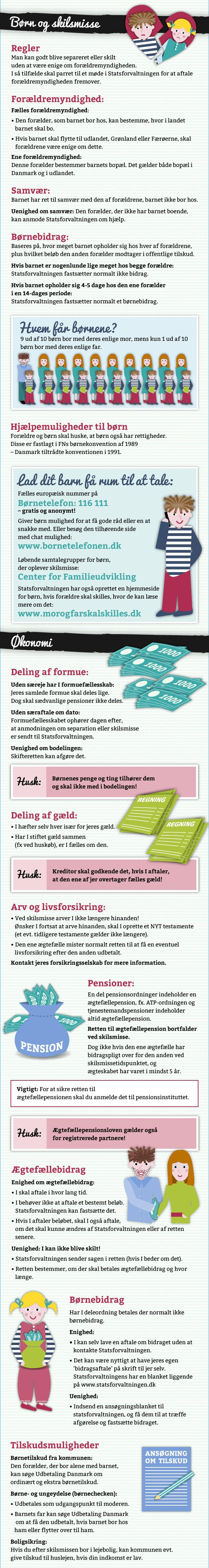 Danske Skilsmisser Infografik
